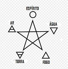 220px-quatro_elementos_e_pentagrama_in_portuguese